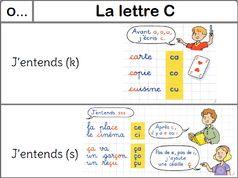 Mes leçons pour les Ce2 orthographe
