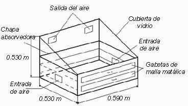 Diseño y construcción de un secador solar tipo gabinete para el secado de hollejos de naranja