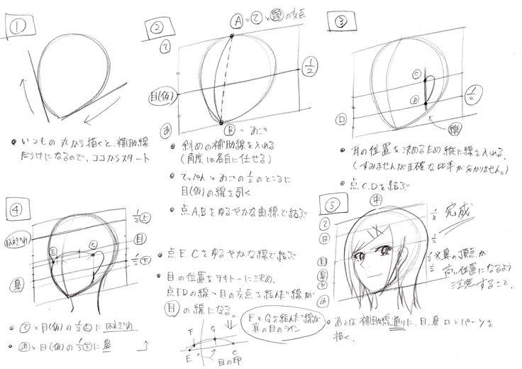 今日は2本立て!!(^o^)  また!アタリから描いてます(;O;) でも!アタリの形は「斜め顔・描き方」と同じ!  ほい(^o^)   今回の比率はネットでいくら探しても アオリの比率が無かったので、 ネットに転がっているイラストから比率分析をし出てきたデータですので 完全に正...