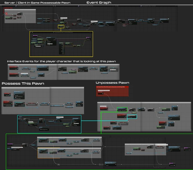 27 best ue4 blueprint screengrabs images on pinterest unreal find this pin and more on ue4 blueprint screengrabs by kyle dail malvernweather Gallery