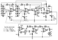Sine wave Audio Oscillator