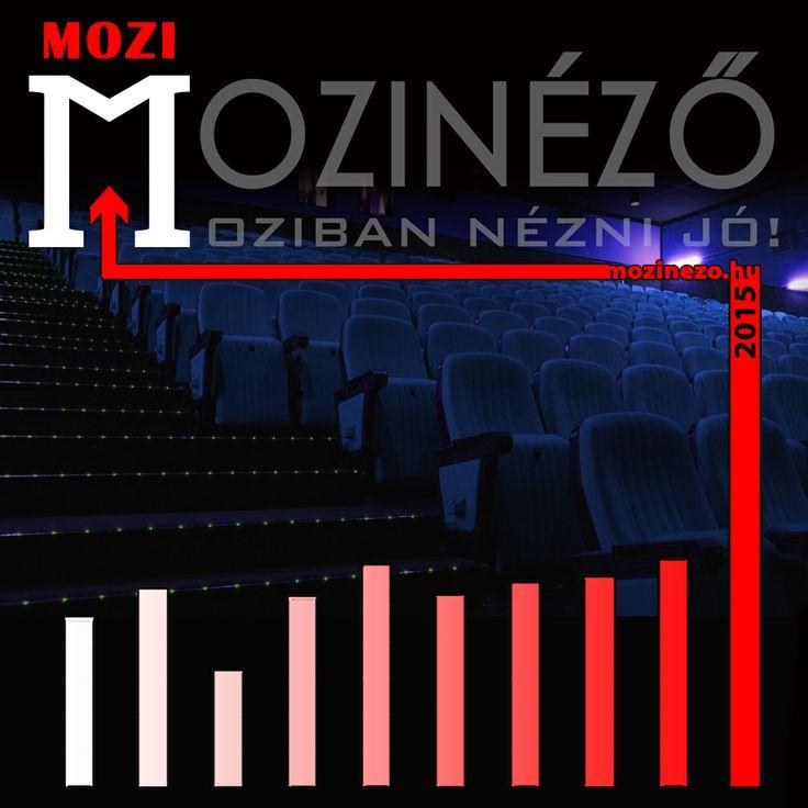 Újra hódít a #mozi? http://mozinezo.hu/hirek/ujra-hodit-mozi.mozi