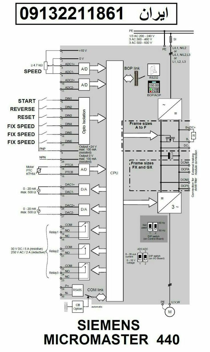 Best 25 inverter ac ideas on pinterest wet vacuums tire 09132211861 circuit diagram control board wiring asfbconference2016 Image collections