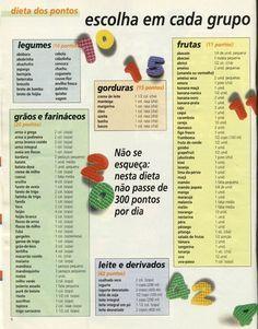tabela dieta dos pontos
