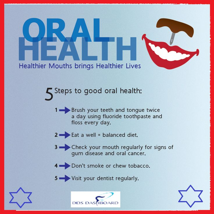Keep Your Smile healthy and fresh!