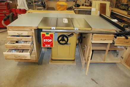 Table saw cabinets