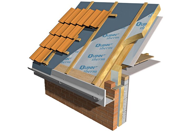 Insulating A Pitched Roof Above The Rafters Warm Roof