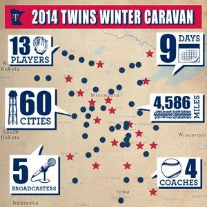 Winter Caravan   twinsbaseball.com: Community