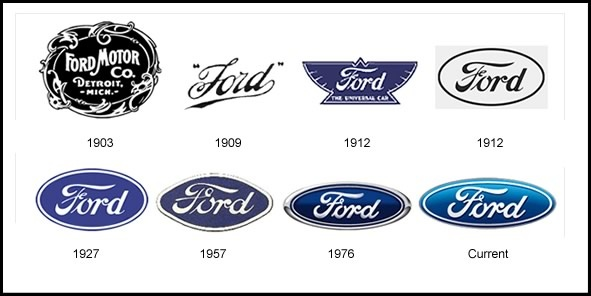30 best logos images on pinterest brand identity for Ford motor company corporate