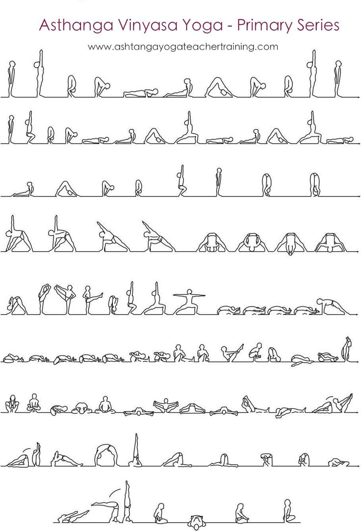 ashtanga yoga primary series yoga teacher training chart.jpg 909×1,337 pixels