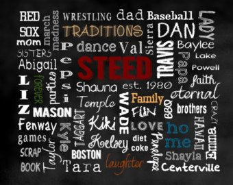 Custom Personalized - FAMILY TYPOGRAPHY COLLAGE - Subway Art Poster or Canvas Print .jpeg digital file