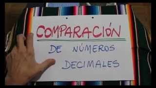 Comparación de números decimales.