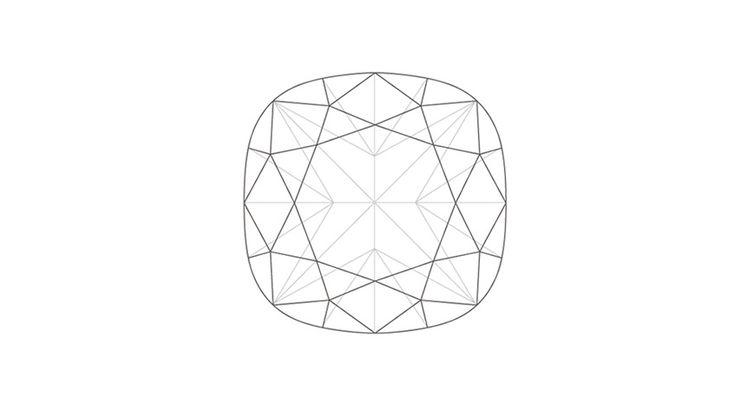 Der definitive Leitfaden für Kissenschliffdiamanten und Verlobungsringe