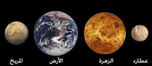 خصائص وصفات الكواكب الداخلية للمجموعة الشمسية خصائص وصفات الكواكب الداخلية للمجموعة الشمسية قام العلماء بتقسيم الكواك Celestial Bodies Celestial Planets