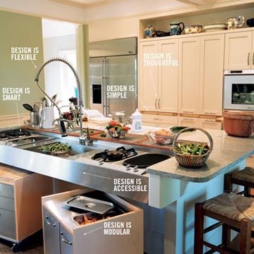Marry style and function in universal design kitchens10 best UNIVERSAL DESIGN   KITCHEN images on Pinterest  . Universal Design Kitchen. Home Design Ideas