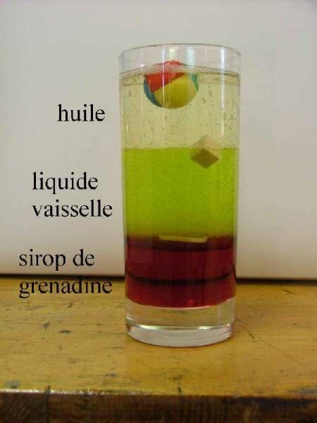 densite-liquides