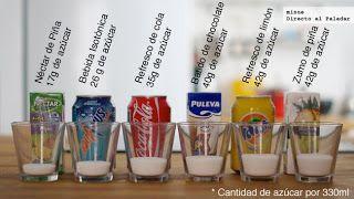 Los refrescos y su impacto en nuestra salud
