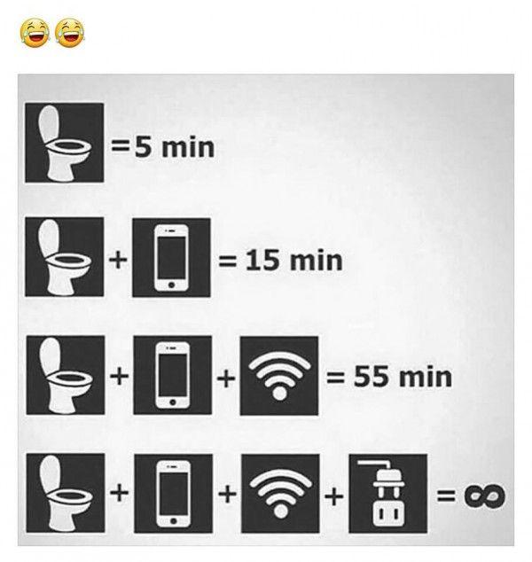 Utilisation du smartphone au WC. Etes vous d'accord avec cette infographie ?