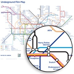 underground film map - great idea for a film/underground based wedding theme.