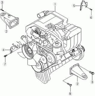 Коды неисправностей двигателя G23M SSANGYONG ACTYON