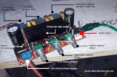 TPA3116 Class D 2.1 Power Amplifier 50W + 50W + 100W Output Power