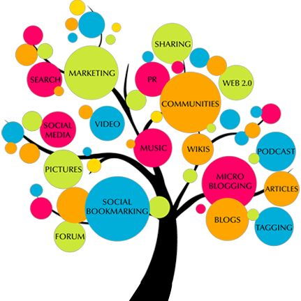 SEO Company India- We at Enthuons are professional internet marketing Company In India that provides Organic SEO, SMO, SEM and ORM. We have a team of expert SEO Professionals, In this era of rapidly changing market everyone need to understand the importance of internet marketing and thus our professional understand your business and make your website in a Google SERP.