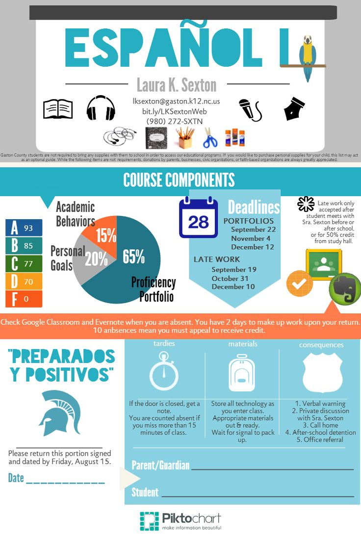 PBL in the TL: Make an Interactive Infograph Syllabus