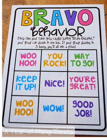 I've found that the most effective way to keep things calm (yet still fun!) in my classroom is to constantly...