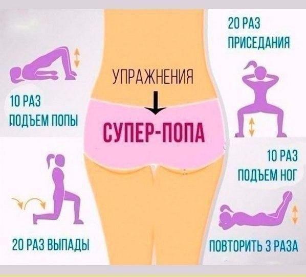 Упражнения для идеальных ягодиц