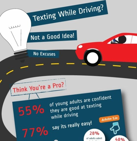 Texting and Driving Accident Statistics