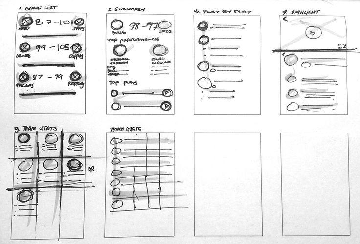 Material Design exploration: NBA scores by Francis Cortez — Medium