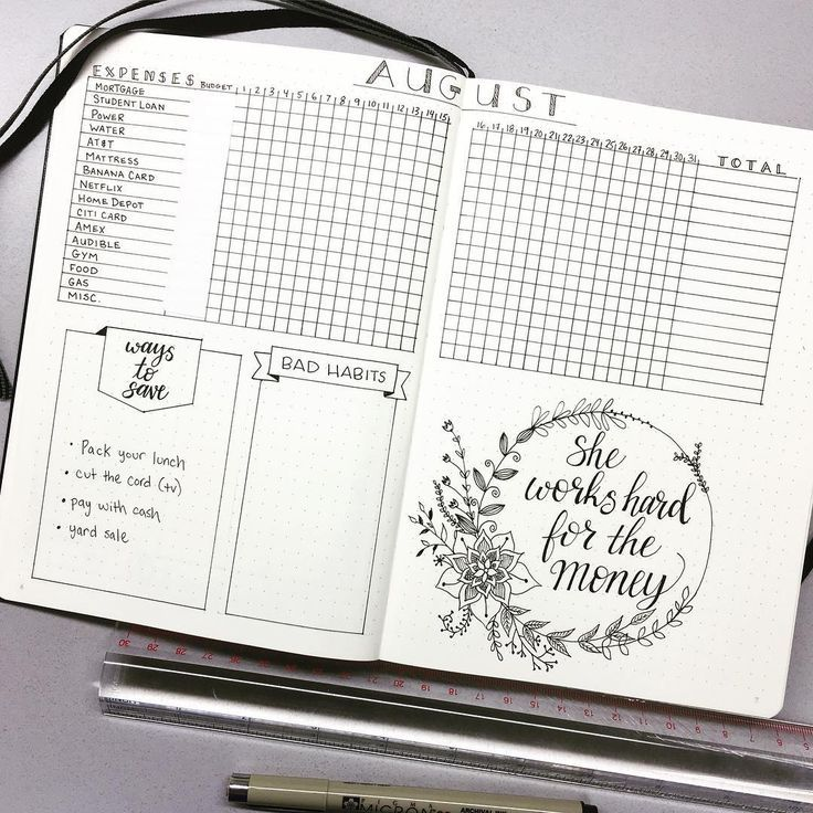 planyourplannerExpense tracker spread for August with a place to track my bad habits when it comes to spending. I have a feeling buying too many pens on Amazon might make that list.