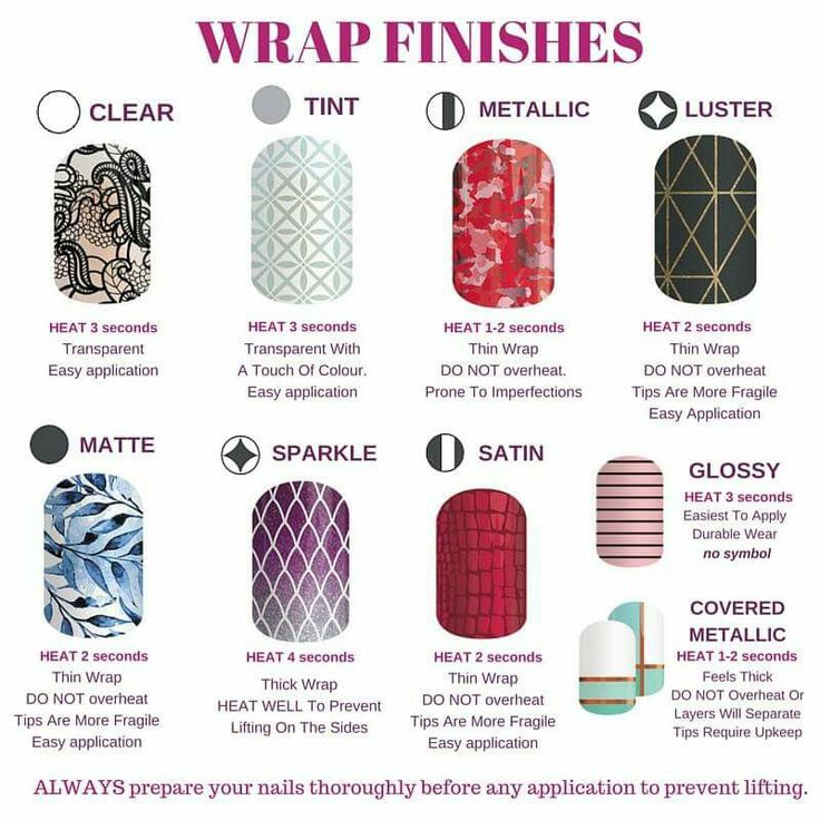 Wrap finishes and heating times. Visit jamwithjess13.jamberry.com to shop Jamberry nail wraps!