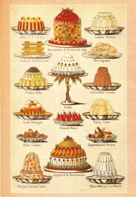 Vintage High tea ( by ? )~ #illustrated