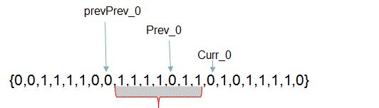 Find index of 0 to replace to get longest continuous sequence of 1s - IDeserve