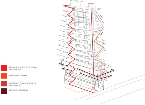 3d circulation diagram architecture pinterest for Architectural concepts circulation