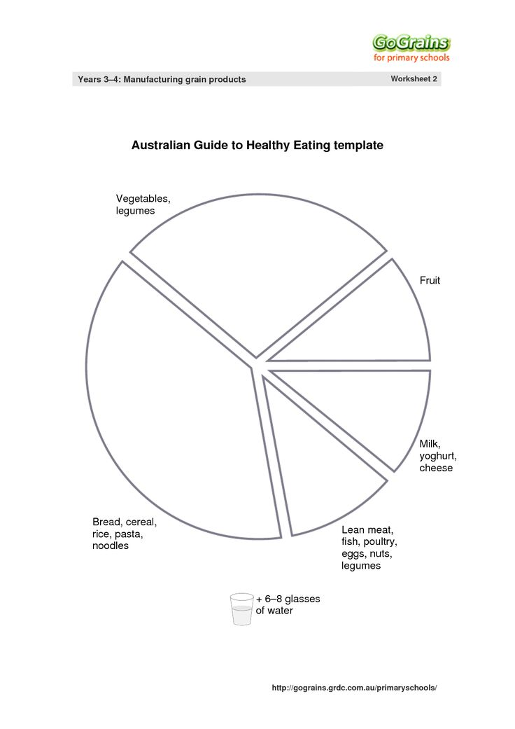 mindful eating handouts - Google Search | Coaching and TCC ...