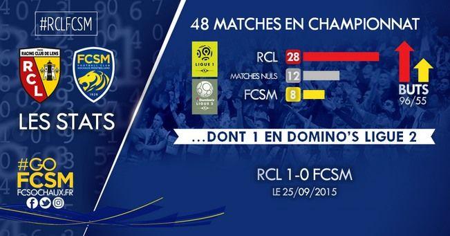 Un classique (presque) inédit en Ligue 2
