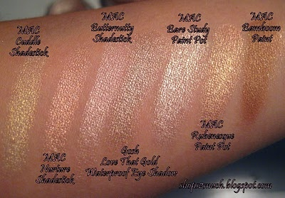 MAC Painterly Paint Pot: Review, Swatches and Dupe