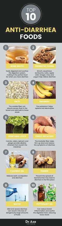 The BRAT diet has been viewed as the proper treatment for diarrhea for a while, but it has its downside. Eat the following foods as well to treat diarrhea.