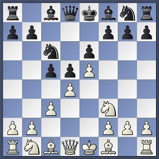 Las mejores aperturas de ajedrez para los niños