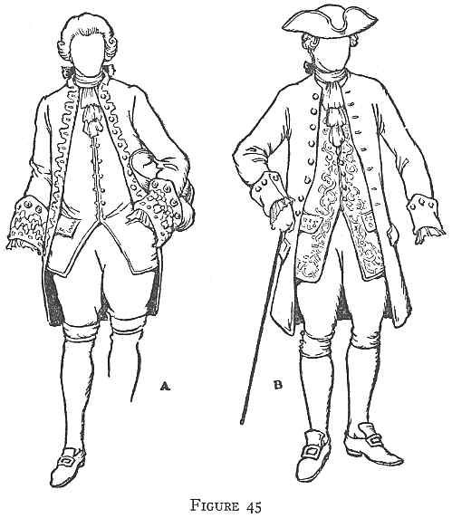 draw colonial men and women Colonial Man Drawing And