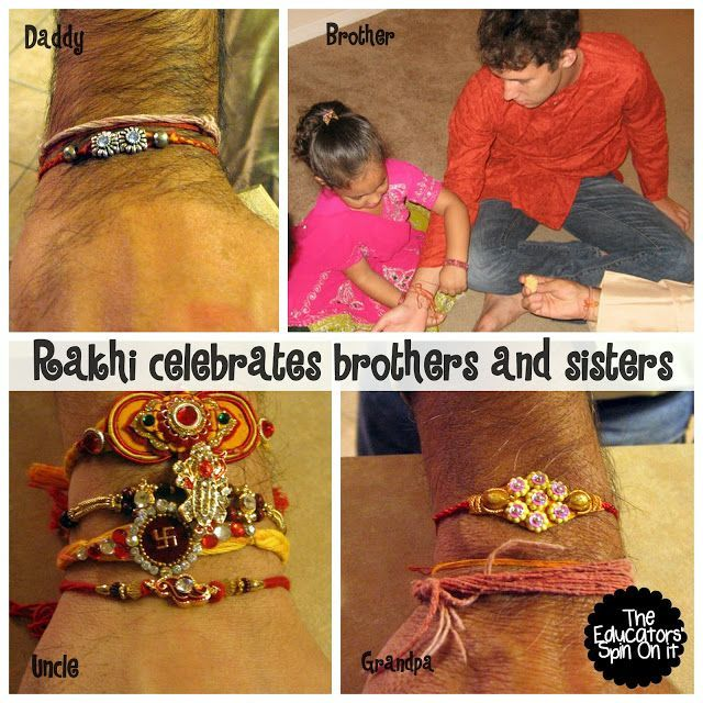 "Happy Raksha Bandhan! What is Raksha Bandhan? … directly translated as, ""the…"