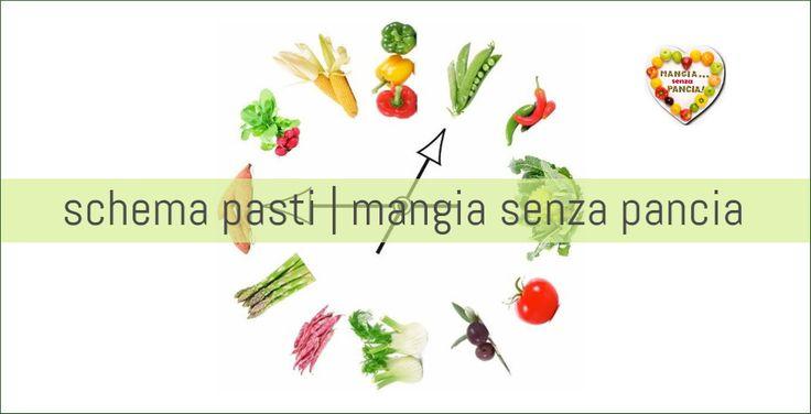 E' importante seguire uno schema dei pasti per la dieta: programmare bene quel che si mangia è una delle chiavi per il successo!