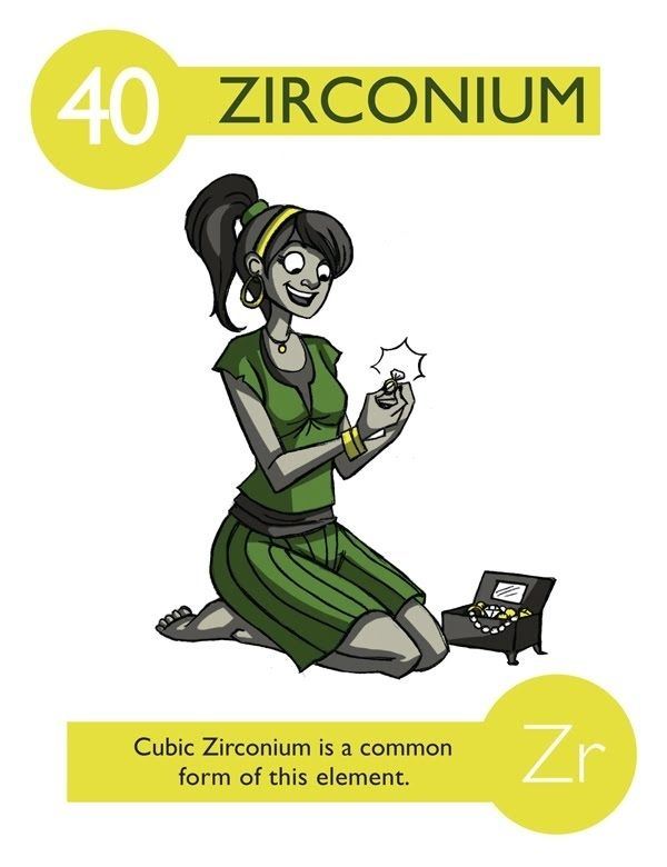zirconium is a strong transition metal that resembles