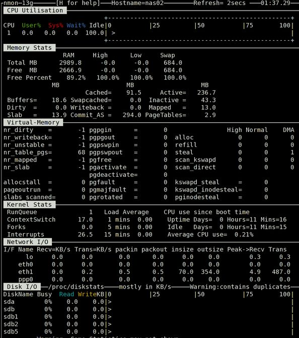 How do I install nmon command under Linux operating systems to find out performance information for my CPU, memory, network, disk, virtual memory, top process and other part of my HP server running on Debian Linux or CentOS Linux 6.x amd64 bit server?