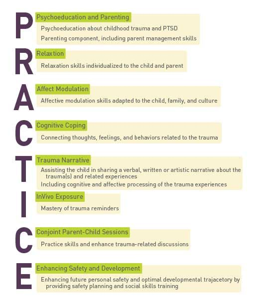 Pin By Dorlee Michaeli Social Work Career Therapy Tips On