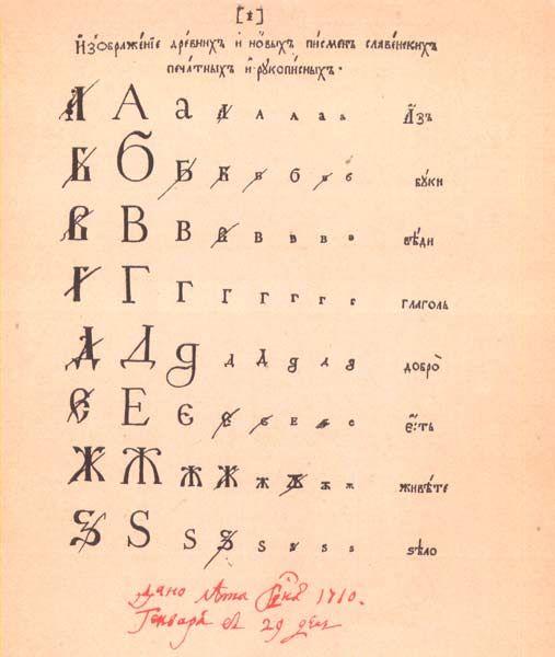 www.school.edu.ru :: Образец гражданской азбуки, исправленный Петром I. 1710