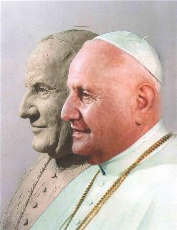 Pope john xxiii contribution