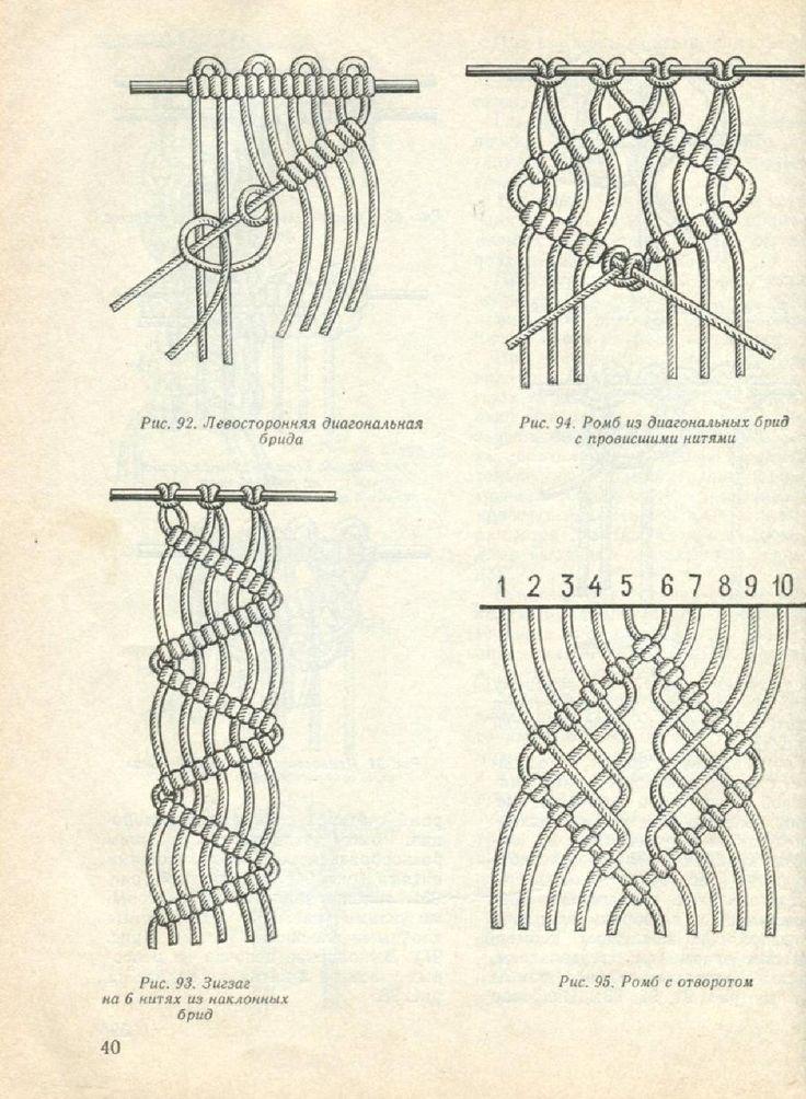 Федотова в а , федотов в и макраме 1990